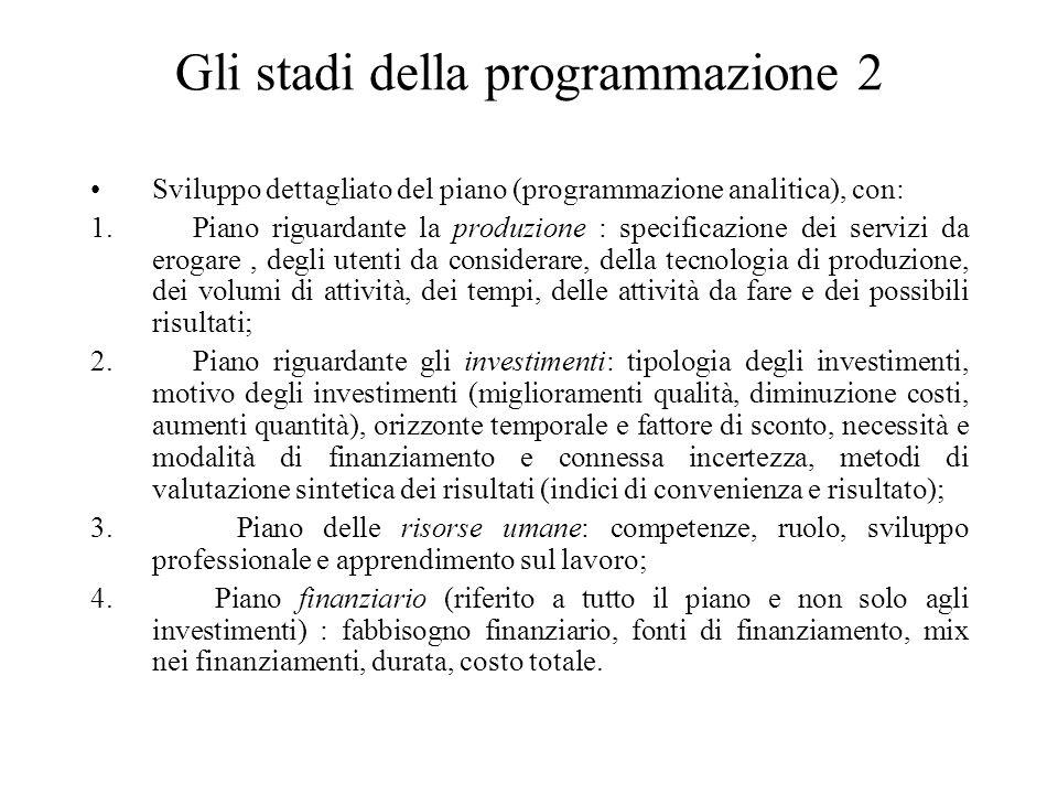 Gli stadi della programmazione 2 Sviluppo dettagliato del piano (programmazione analitica), con: 1. Piano riguardante la produzione : specificazione d
