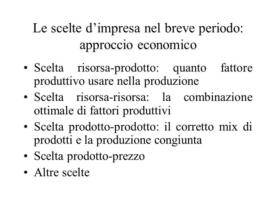 Le scelte dimpresa nel breve periodo: approccio economico Scelta risorsa-prodotto: quanto fattore produttivo usare nella produzione Scelta risorsa-ris