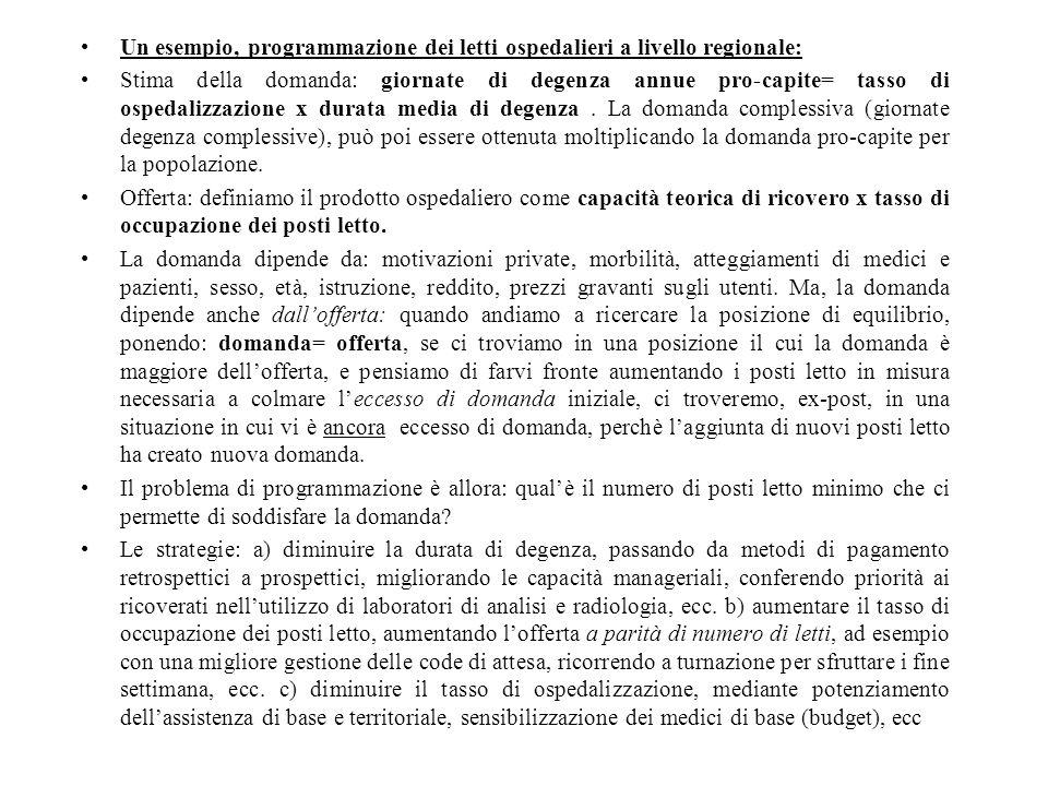 Un esempio, programmazione dei letti ospedalieri a livello regionale: Stima della domanda: giornate di degenza annue pro-capite= tasso di ospedalizzaz