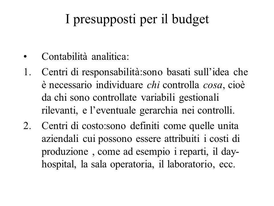 I presupposti per il budget Contabilità analitica: 1.Centri di responsabilità:sono basati sullidea che è necessario individuare chi controlla cosa, ci