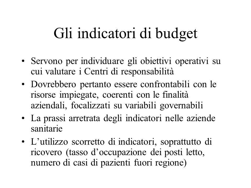 Gli indicatori di budget Servono per individuare gli obiettivi operativi su cui valutare i Centri di responsabilità Dovrebbero pertanto essere confron