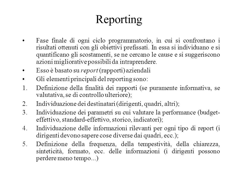 Reporting Fase finale di ogni ciclo programmatorio, in cui si confrontano i risultati ottenuti con gli obiettivi prefissati. In essa si individuano e