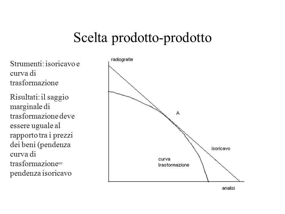 Scelta prodotto-prodotto Strumenti: isoricavo e curva di trasformazione Risultati: il saggio marginale di trasformazione deve essere uguale al rapport