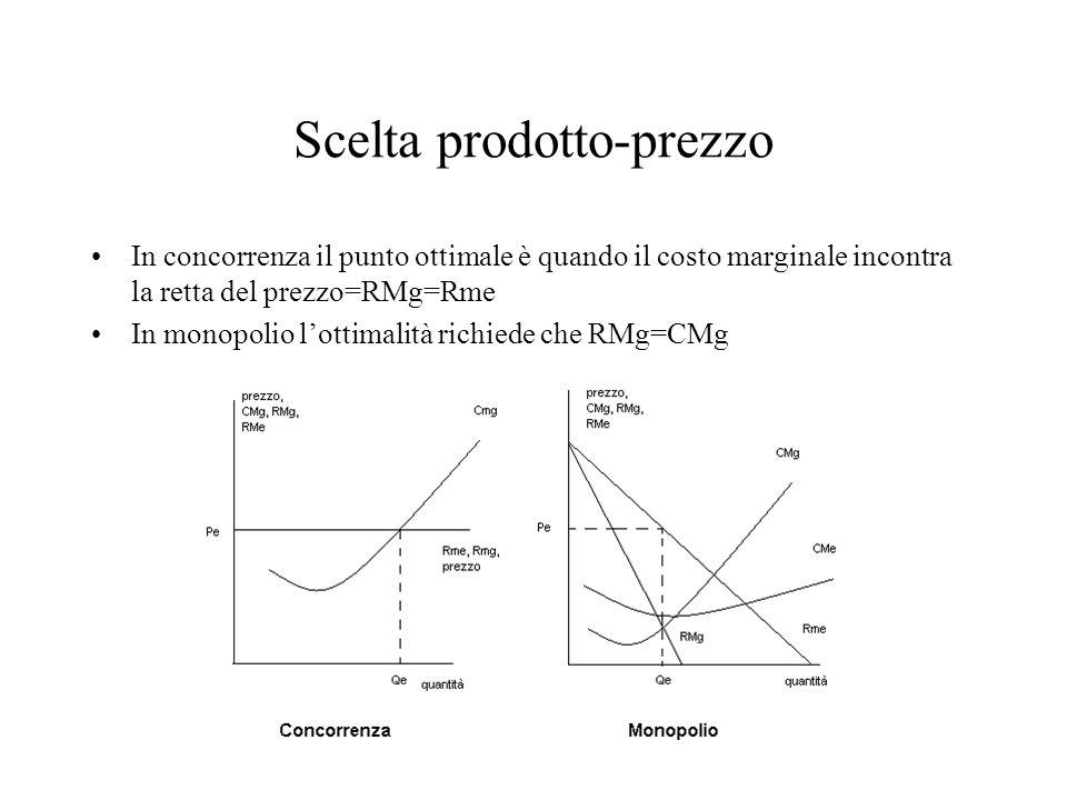 Scelta prodotto-prezzo In concorrenza il punto ottimale è quando il costo marginale incontra la retta del prezzo=RMg=Rme In monopolio lottimalità rich