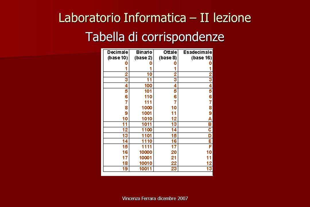Vincenza Ferrara dicembre 2007 Laboratorio Informatica – II lezione Tabella di corrispondenze