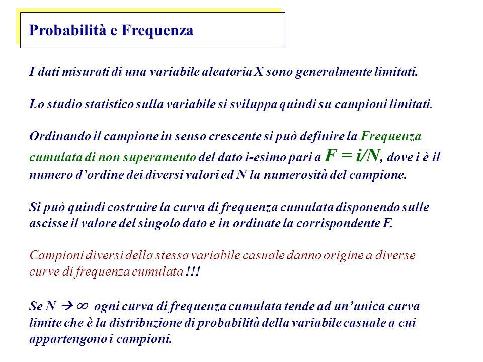 Probabilità e Frequenza I dati misurati di una variabile aleatoria X sono generalmente limitati.