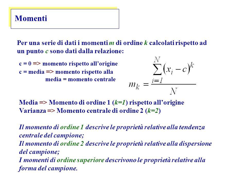 Momenti Per una serie di dati i momenti m di ordine k calcolati rispetto ad un punto c sono dati dalla relazione: c = 0 => momento rispetto allorigine c = media => momento rispetto alla media = momento centrale Media => Momento di ordine 1 (k=1) rispetto allorigine Varianza => Momento centrale di ordine 2 (k=2) Il momento di ordine 1 descrive le proprietà relative alla tendenza centrale del campione; Il momento di ordine 2 descrive le proprietà relative alla dispersione del campione; I momenti di ordine superiore descrivono le proprietà relative alla forma del campione.