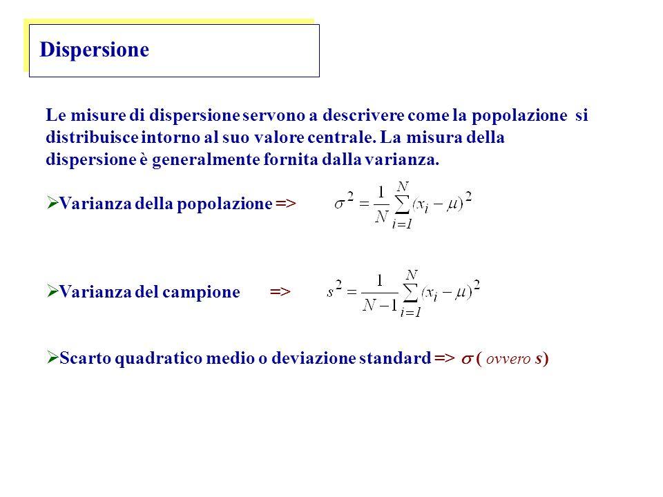 Dispersione Le misure di dispersione servono a descrivere come la popolazione si distribuisce intorno al suo valore centrale.