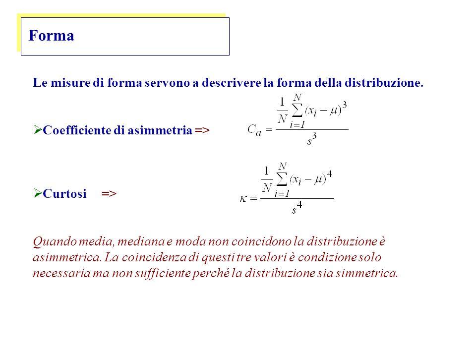 Forma Le misure di forma servono a descrivere la forma della distribuzione.