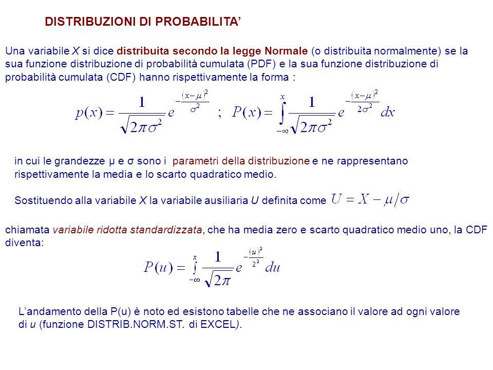 DISTRIBUZIONI DI PROBABILITA Una variabile X si dice distribuita secondo la legge Normale (o distribuita normalmente) se la sua funzione distribuzione di probabilità cumulata (PDF) e la sua funzione distribuzione di probabilità cumulata (CDF) hanno rispettivamente la forma : in cui le grandezze μ e σ sono i parametri della distribuzione e ne rappresentano rispettivamente la media e lo scarto quadratico medio.