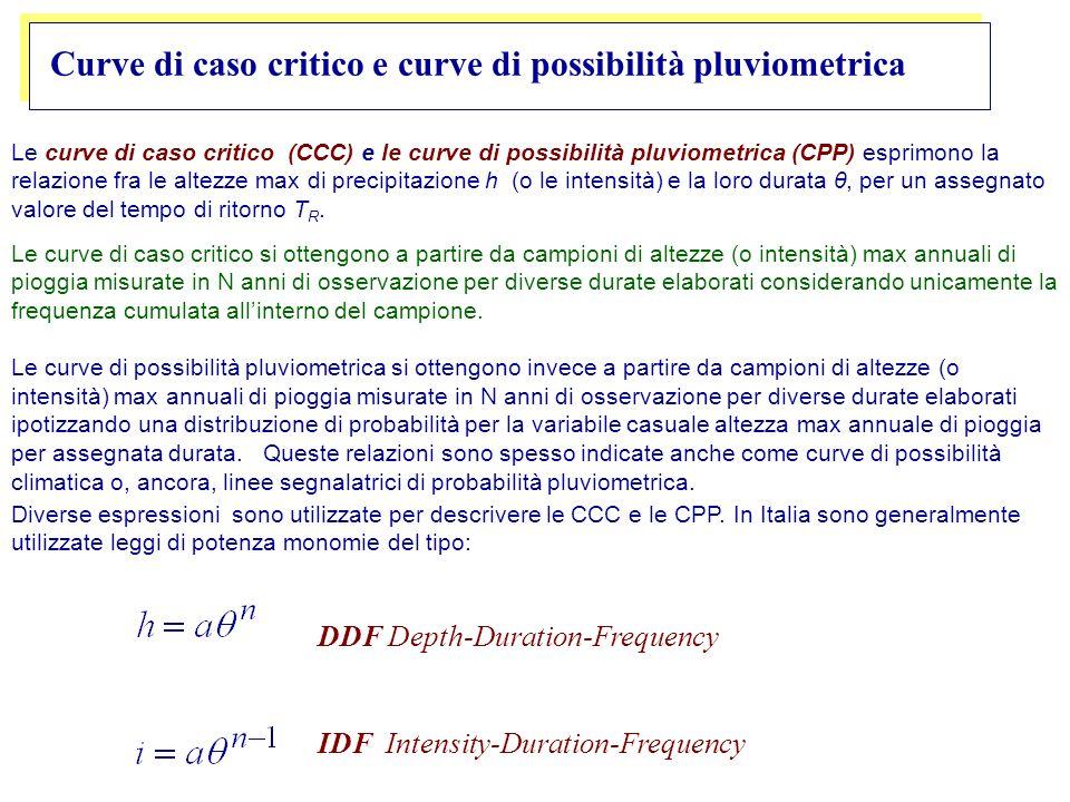 Curve di caso critico e curve di possibilità pluviometrica Le curve di caso critico (CCC) e le curve di possibilità pluviometrica (CPP) esprimono la relazione fra le altezze max di precipitazione h (o le intensità) e la loro durata θ, per un assegnato valore del tempo di ritorno T R.