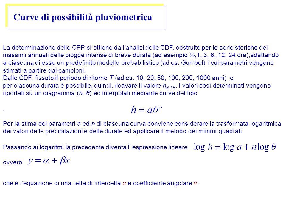 Curve di possibilità pluviometrica La determinazione delle CPP si ottiene dallanalisi delle CDF, costruite per le serie storiche dei massimi annuali delle piogge intense di breve durata (ad esempio ½,1, 3, 6, 12, 24 ore),adattando a ciascuna di esse un predefinito modello probabilistico (ad es.
