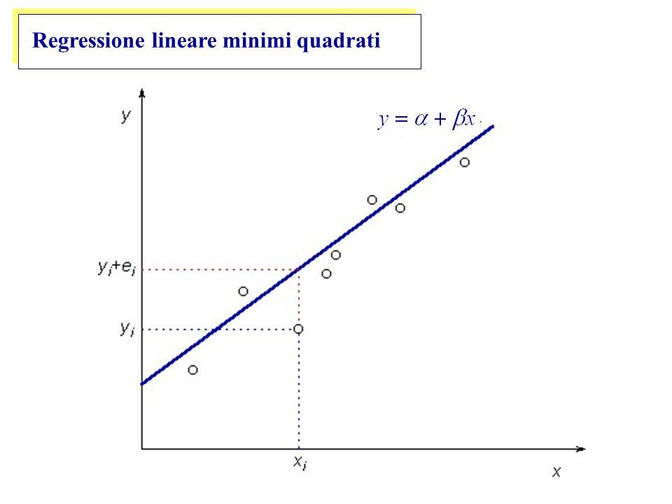 Regressione lineare minimi quadrati
