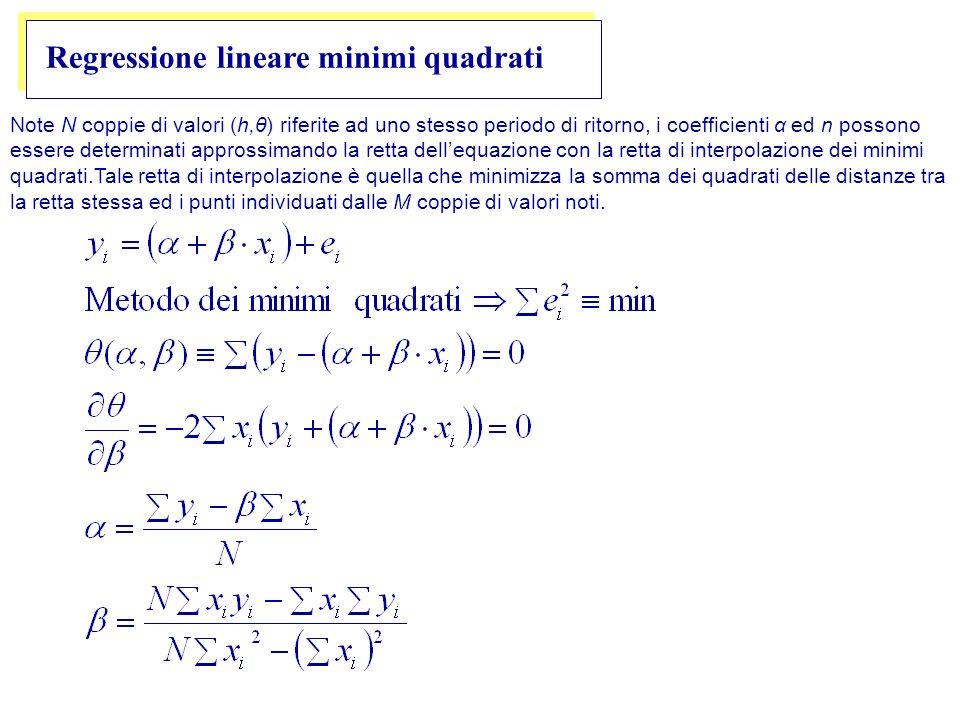 Note N coppie di valori (h,θ) riferite ad uno stesso periodo di ritorno, i coefficienti α ed n possono essere determinati approssimando la retta dellequazione con la retta di interpolazione dei minimi quadrati.Tale retta di interpolazione è quella che minimizza la somma dei quadrati delle distanze tra la retta stessa ed i punti individuati dalle M coppie di valori noti.