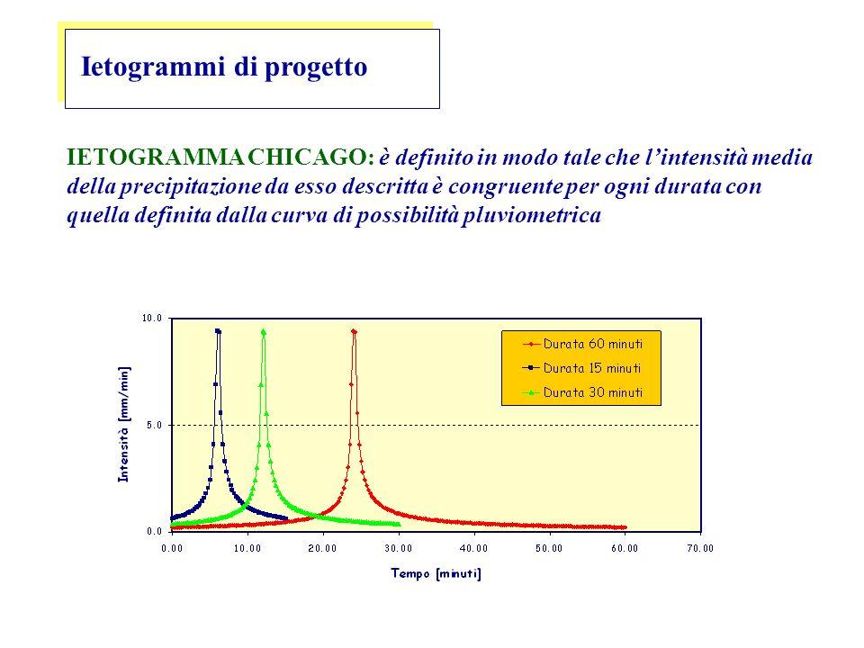 Ietogrammi di progetto IETOGRAMMA CHICAGO: è definito in modo tale che lintensità media della precipitazione da esso descritta è congruente per ogni durata con quella definita dalla curva di possibilità pluviometrica