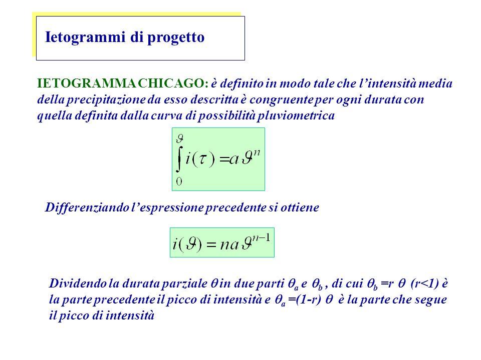 Ietogrammi di progetto Differenziando lespressione precedente si ottiene IETOGRAMMA CHICAGO: è definito in modo tale che lintensità media della precipitazione da esso descritta è congruente per ogni durata con quella definita dalla curva di possibilità pluviometrica Dividendo la durata parziale in due parti a e b, di cui b =r (r<1) è la parte precedente il picco di intensità e a =(1-r) è la parte che segue il picco di intensità