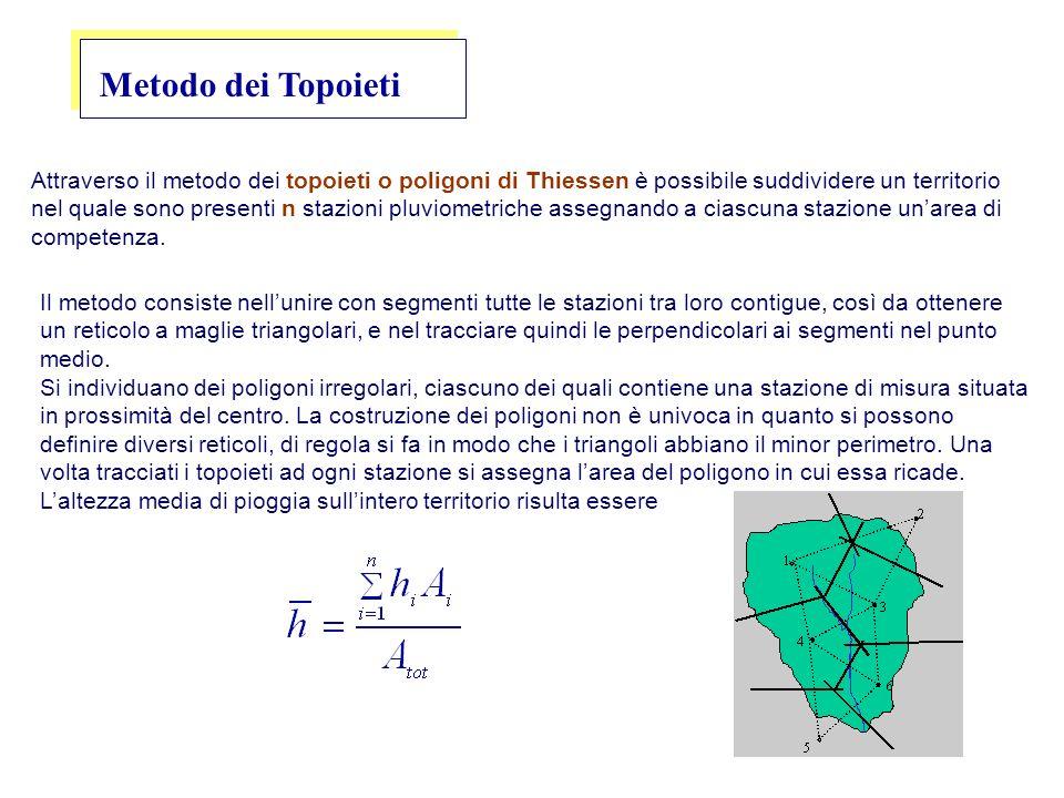 Metodo dei Topoieti Attraverso il metodo dei topoieti o poligoni di Thiessen è possibile suddividere un territorio nel quale sono presenti n stazioni pluviometriche assegnando a ciascuna stazione unarea di competenza.