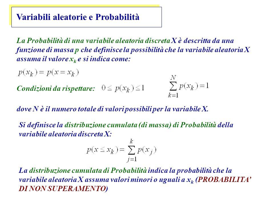 Variabili aleatorie e Probabilità La Probabilità di una variabile aleatoria discreta X è descritta da una funzione di massa p che definisce la possibilità che la variabile aleatoria X assuma il valore x k e si indica come: Condizioni da rispettare: dove N è il numero totale di valori possibili per la variabile X.