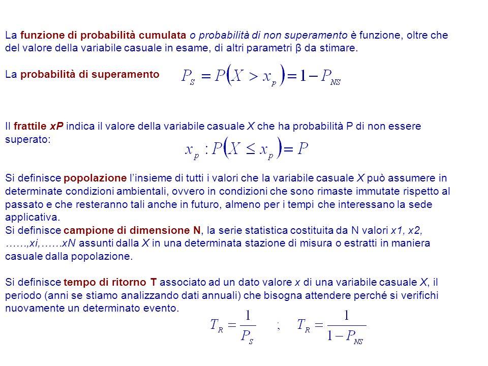 La funzione di probabilità cumulata o probabilità di non superamento è funzione, oltre che del valore della variabile casuale in esame, di altri parametri β da stimare.