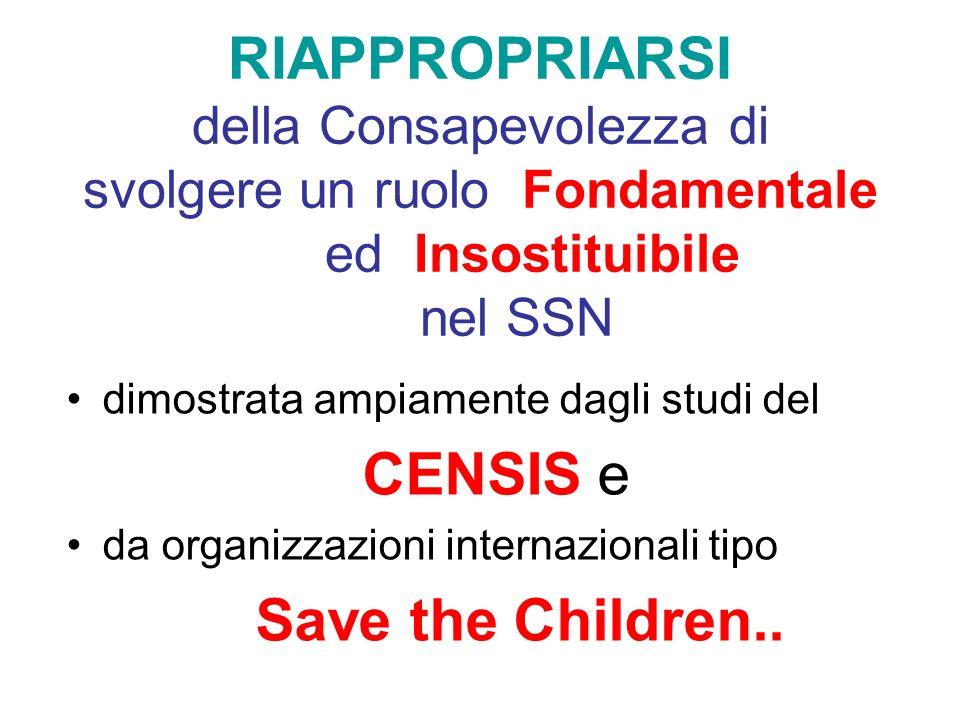 RIAPPROPRIARSI della Consapevolezza di svolgere un ruolo Fondamentale ed Insostituibile nel SSN dimostrata ampiamente dagli studi del CENSIS e da organizzazioni internazionali tipo Save the Children..