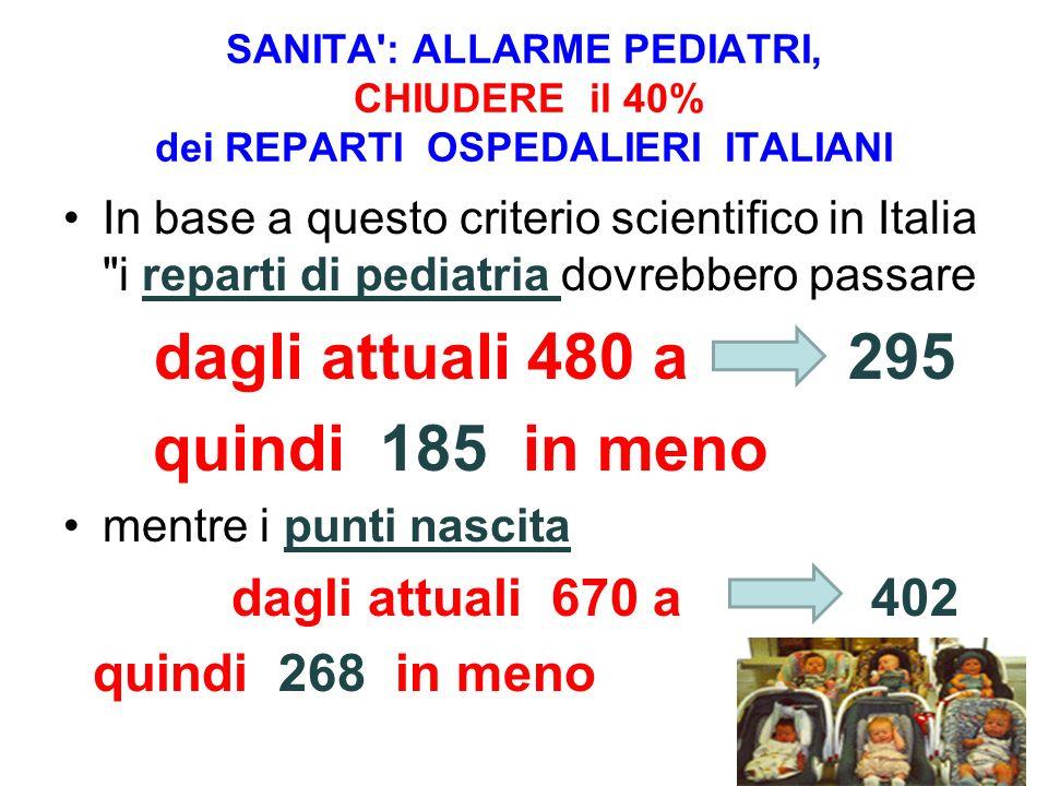 SANITA : ALLARME PEDIATRI, CHIUDERE il 40% dei REPARTI OSPEDALIERI ITALIANI In base a questo criterio scientifico in Italia i reparti di pediatria dovrebbero passare dagli attuali 480 a 295 quindi 185 in meno mentre i punti nascita dagli attuali 670 a 402 quindi 268 in meno