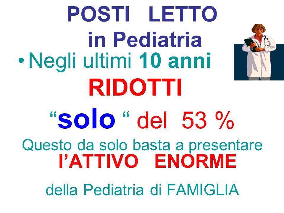 POSTI LETTO in Pediatria Negli ultimi 10 anni RIDOTTI solo del 53 % Questo da solo basta a presentare lATTIVO ENORME della Pediatria di FAMIGLIA
