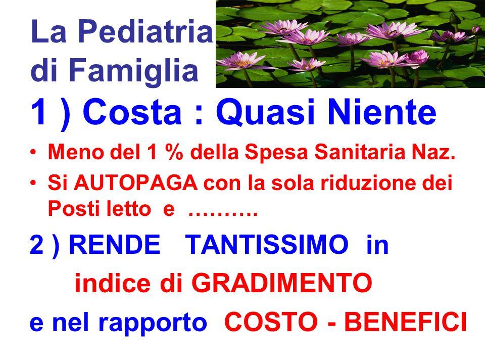 La Pediatria di Famiglia 1 ) Costa : Quasi Niente Meno del 1 % della Spesa Sanitaria Naz. Si AUTOPAGA con la sola riduzione dei Posti letto e ………. 2 )
