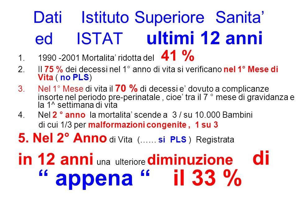 Dati Istituto Superiore Sanita ed ISTAT ultimi 12 anni 1.1990 -2001 Mortalita ridotta del 41 % 2.Il 75 % dei decessi nel 1° anno di vita si verificano