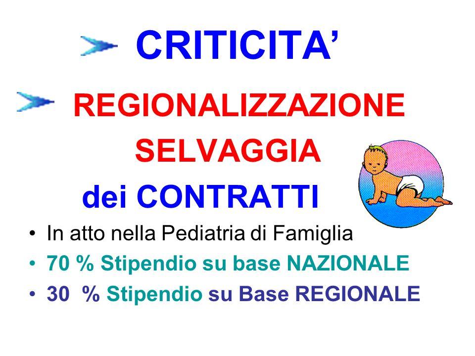 REGIONALIZZAZIONE SELVAGGIA dei CONTRATTI In atto nella Pediatria di Famiglia 70 % Stipendio su base NAZIONALE 30 % Stipendio su Base REGIONALE