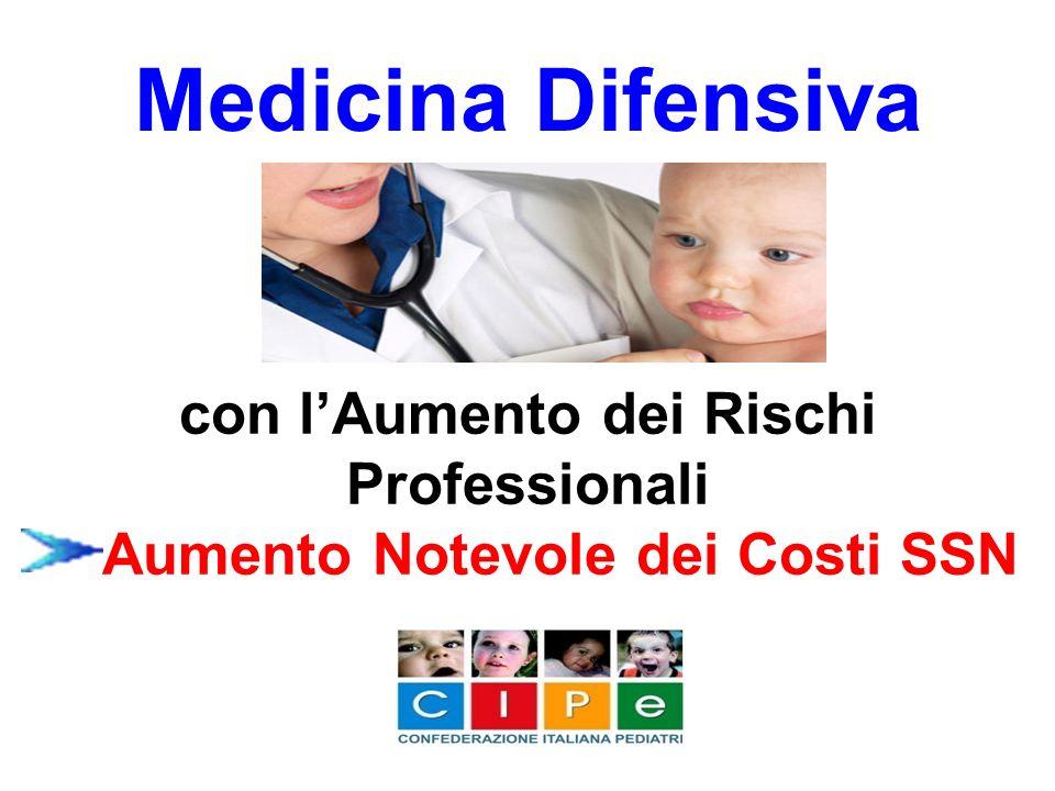 con lAumento dei Rischi Professionali Aumento Notevole dei Costi SSN Medicina Difensiva
