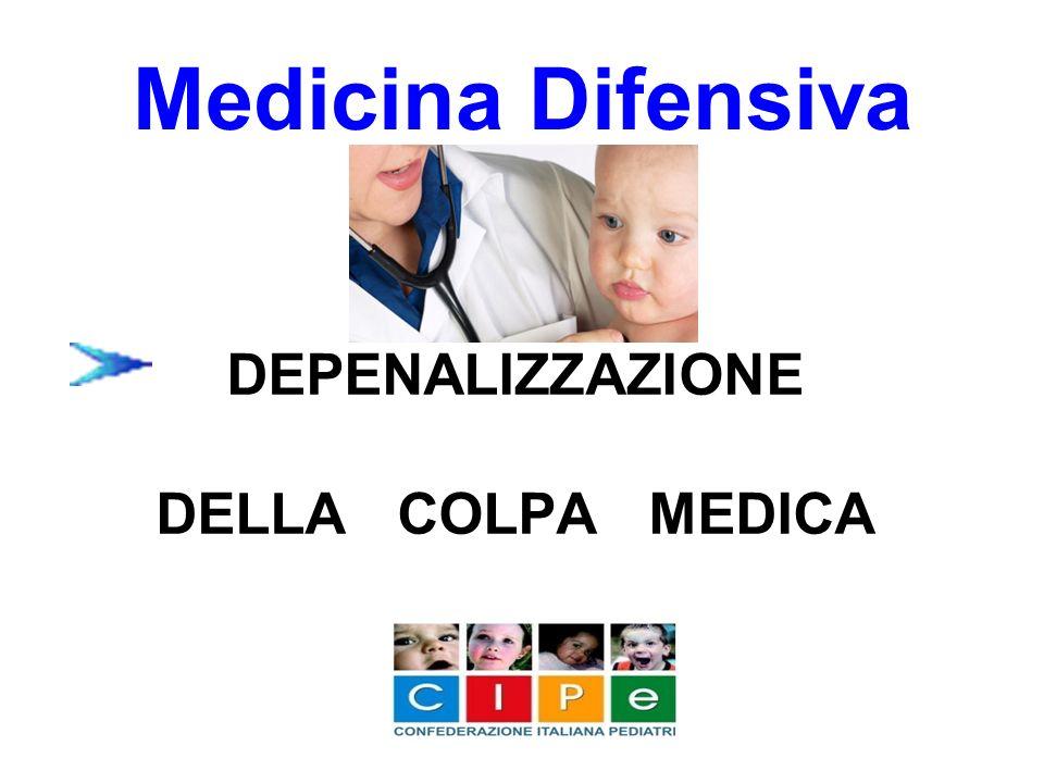 DEPENALIZZAZIONE DELLA COLPA MEDICA Medicina Difensiva