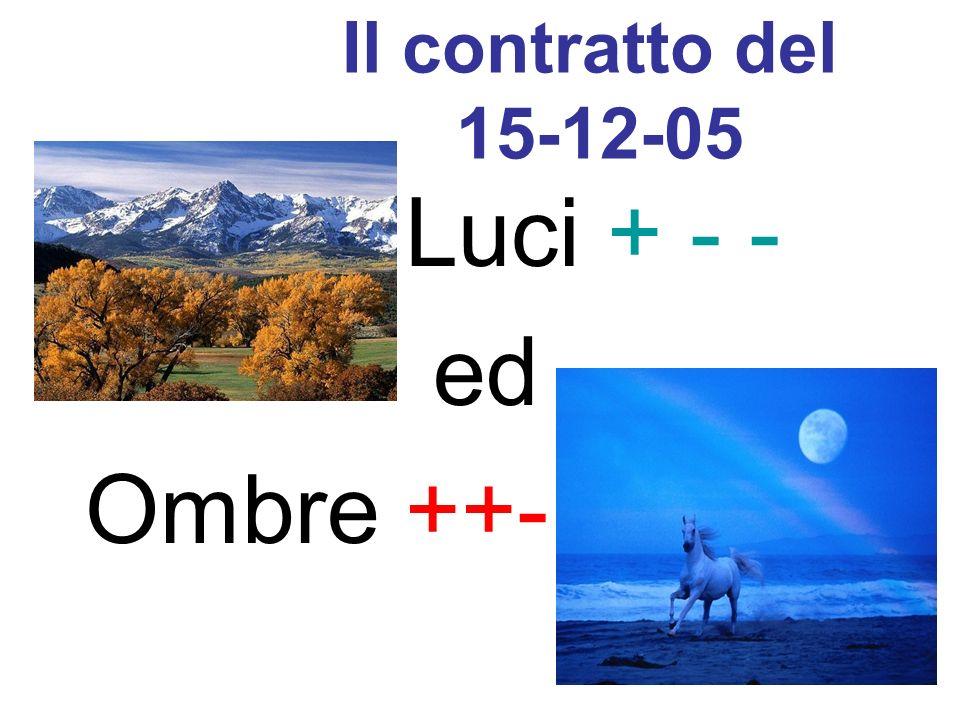 a Parita di Prestazioni STIPENDI DIVERSI In tutta Italia da Regione a Regione