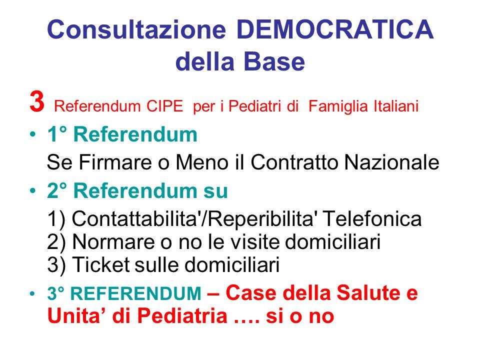 Consultazione DEMOCRATICA della Base 3 Referendum CIPE per i Pediatri di Famiglia Italiani 1° Referendum Se Firmare o Meno il Contratto Nazionale 2° R