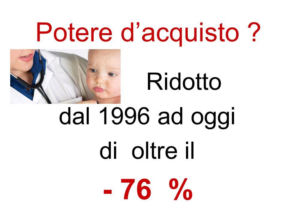 La Pediatria di Famiglia 1 ) Costa : Quasi Niente Meno del 1 % della Spesa Sanitaria Naz.