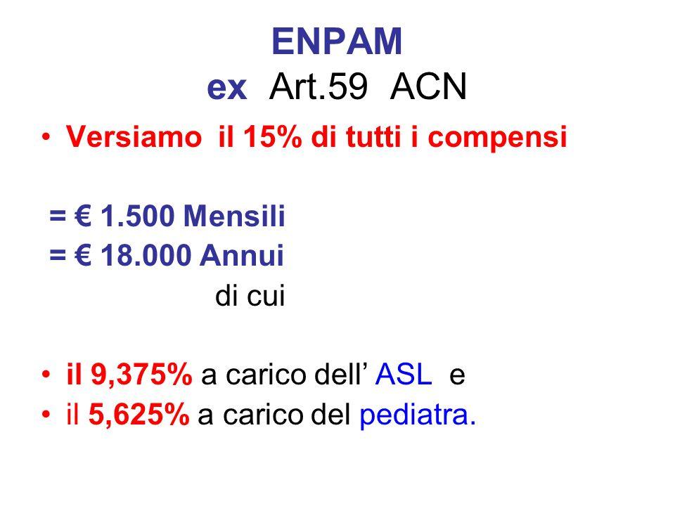 ENPAM ex Art.59 ACN Versiamo il 15% di tutti i compensi = 1.500 Mensili = 18.000 Annui di cui il 9,375% a carico dell ASL e il 5,625% a carico del pediatra.