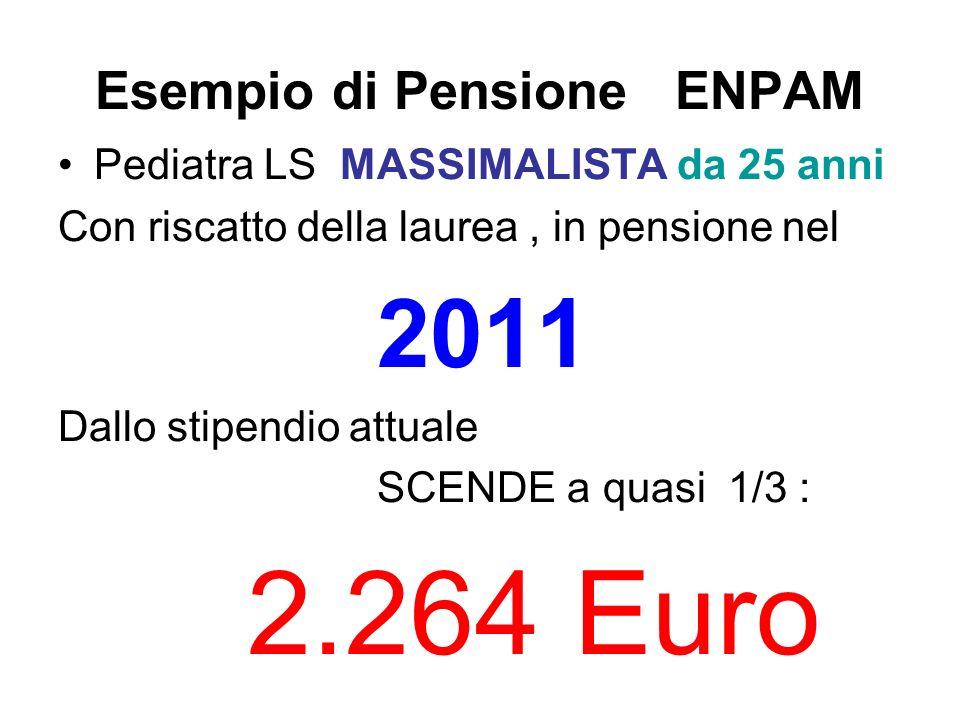 Esempio di Pensione ENPAM Pediatra LS MASSIMALISTA da 25 anni Con riscatto della laurea, in pensione nel 2011 Dallo stipendio attuale SCENDE a quasi 1/3 : 2.264 Euro