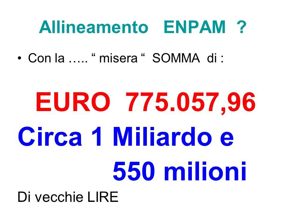 Allineamento ENPAM ? Con la ….. misera SOMMA di : EURO 775.057,96 Circa 1 Miliardo e 550 milioni Di vecchie LIRE