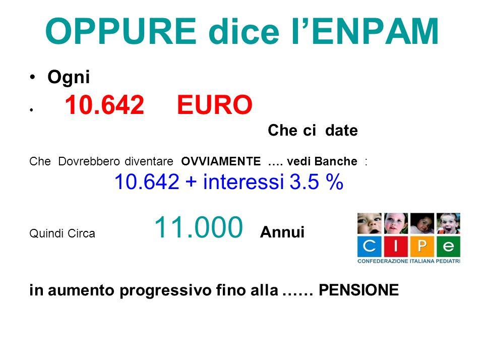 OPPURE dice lENPAM Ogni 10.642 EURO Che ci date Che Dovrebbero diventare OVVIAMENTE …. vedi Banche : 10.642 + interessi 3.5 % Quindi Circa 11.000 Annu