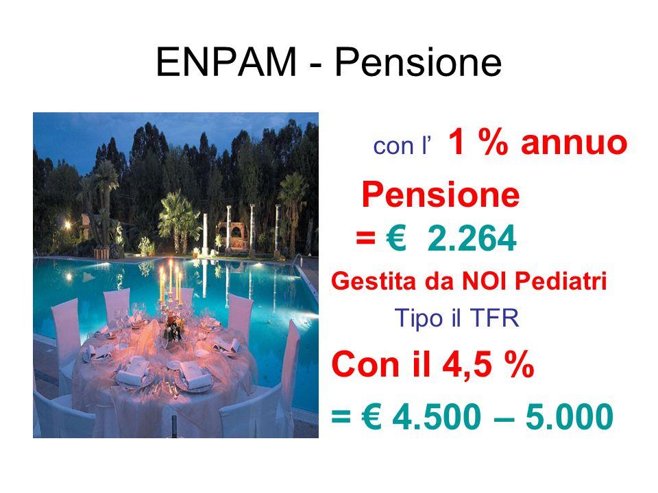 ENPAM - Pensione con l 1 % annuo Pensione = 2.264 Gestita da NOI Pediatri Tipo il TFR Con il 4,5 % = 4.500 – 5.000