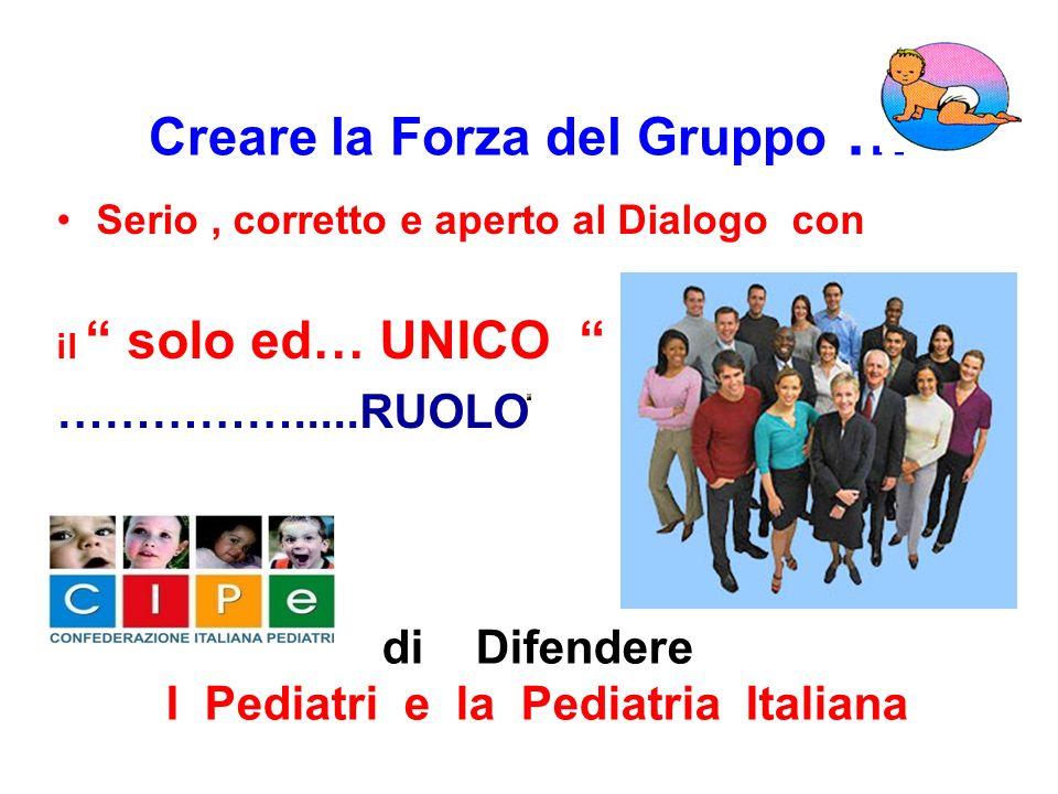 Creare la Forza del Gruppo … Serio, corretto e aperto al Dialogo con il solo ed… UNICO …………….....RUOLO di Difendere I Pediatri e la Pediatria Italiana