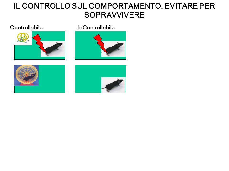 IL CONTROLLO SUL COMPORTAMENTO: EVITARE PER SOPRAVVIVERE ControllabileInControllabile