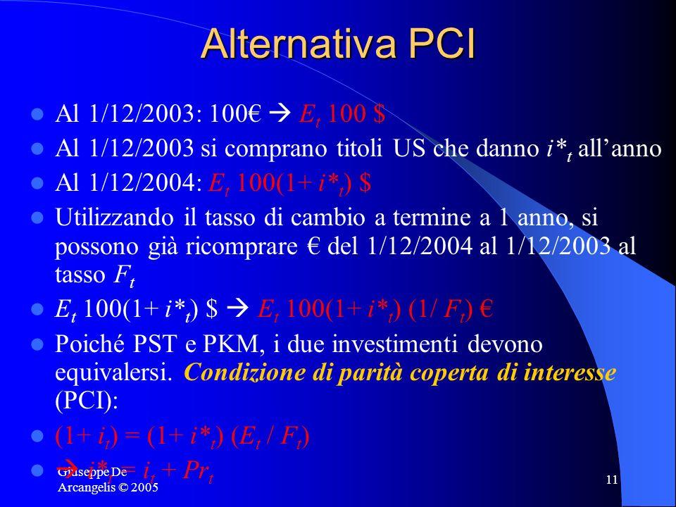 Giuseppe De Arcangelis © 2005 11 Alternativa PCI Al 1/12/2003: 100 E t 100 $ Al 1/12/2003 si comprano titoli US che danno i* t allanno Al 1/12/2004: E