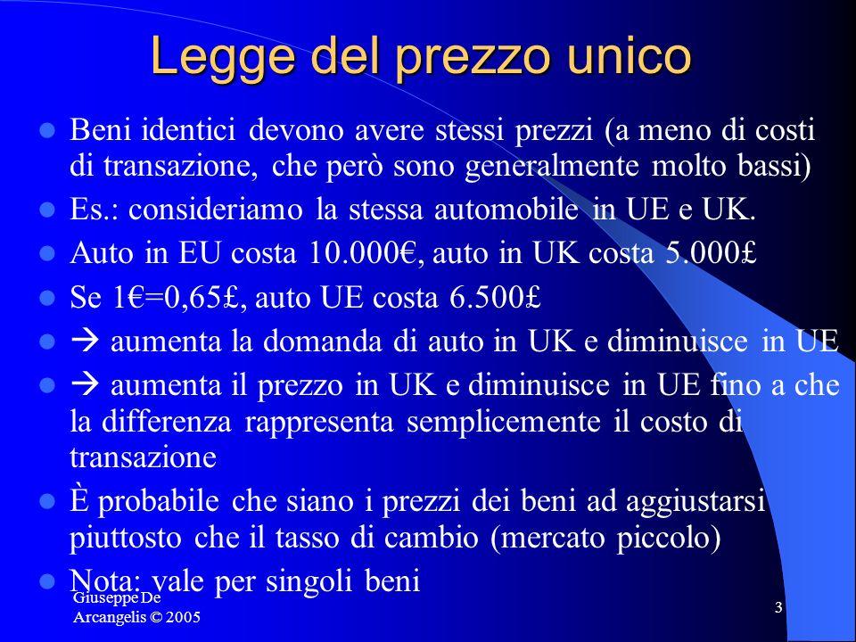 Giuseppe De Arcangelis © 2005 3 Legge del prezzo unico Beni identici devono avere stessi prezzi (a meno di costi di transazione, che però sono general