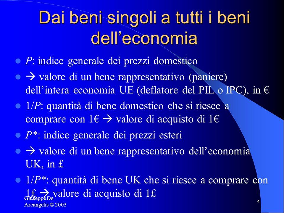 Giuseppe De Arcangelis © 2005 5 Parità dei Poteri di Acquisto (PPA) E: tasso di cambio -£ (sterline per 1) Principio della PPA: i tassi di cambio di muovono in modo tale che i beni rappresentativi delle varie economie abbiano lo stesso costo una volta convertiti nella stessa valuta Versione assoluta: EP = P* Q= EP/P* = 1 Versione relativa: %E + %P = %P* Ovvero: %E = * – Q costante