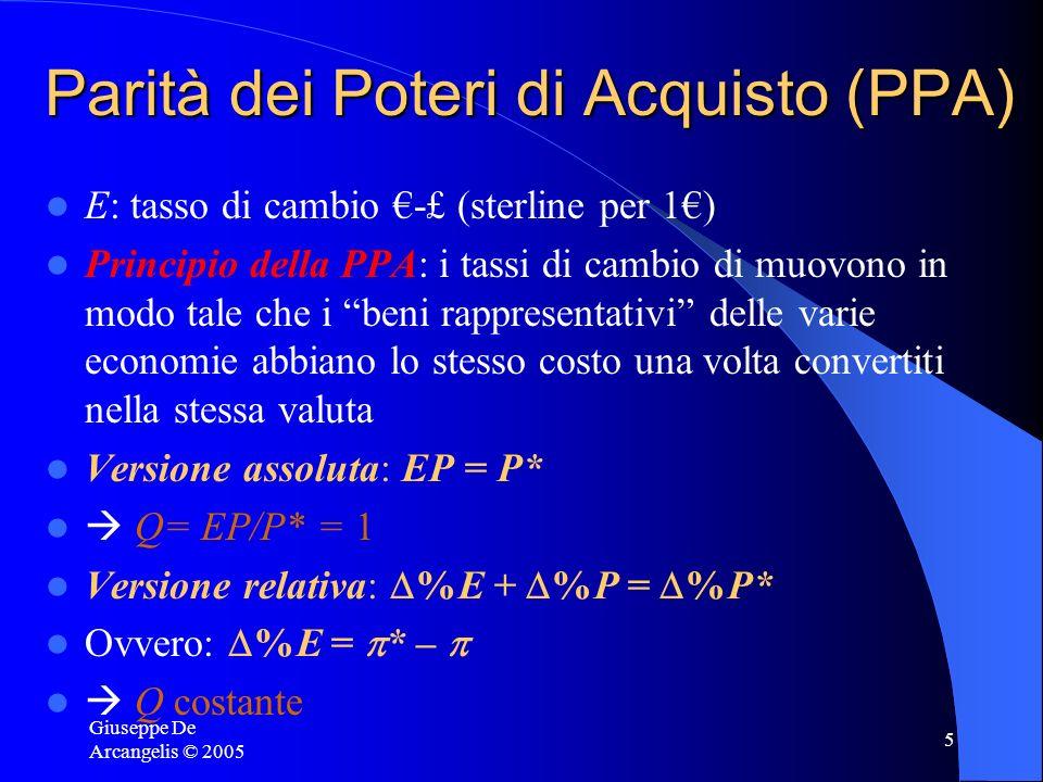 Giuseppe De Arcangelis © 2005 5 Parità dei Poteri di Acquisto (PPA) E: tasso di cambio -£ (sterline per 1) Principio della PPA: i tassi di cambio di m