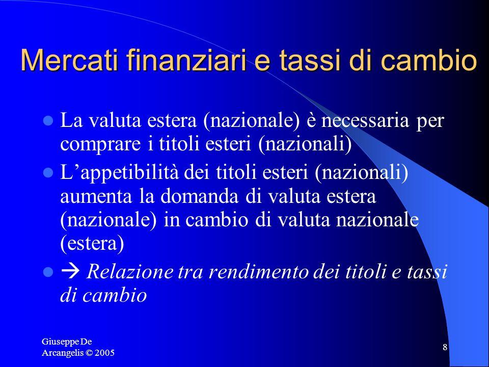 Giuseppe De Arcangelis © 2005 8 Mercati finanziari e tassi di cambio La valuta estera (nazionale) è necessaria per comprare i titoli esteri (nazionali