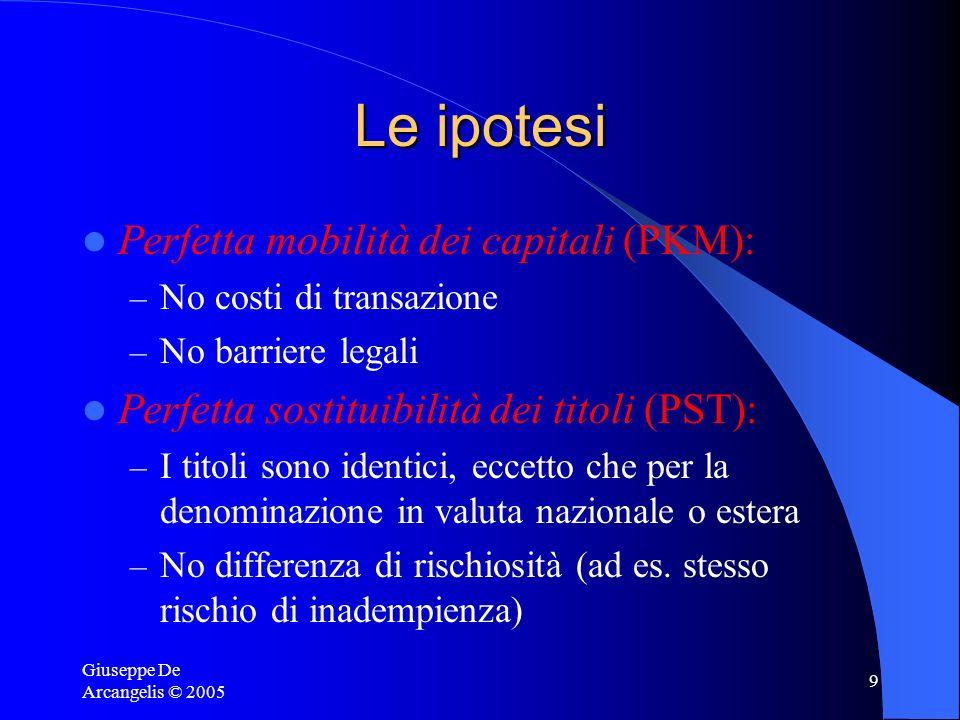 Giuseppe De Arcangelis © 2005 9 Le ipotesi Perfetta mobilità dei capitali (PKM): – No costi di transazione – No barriere legali Perfetta sostituibilit