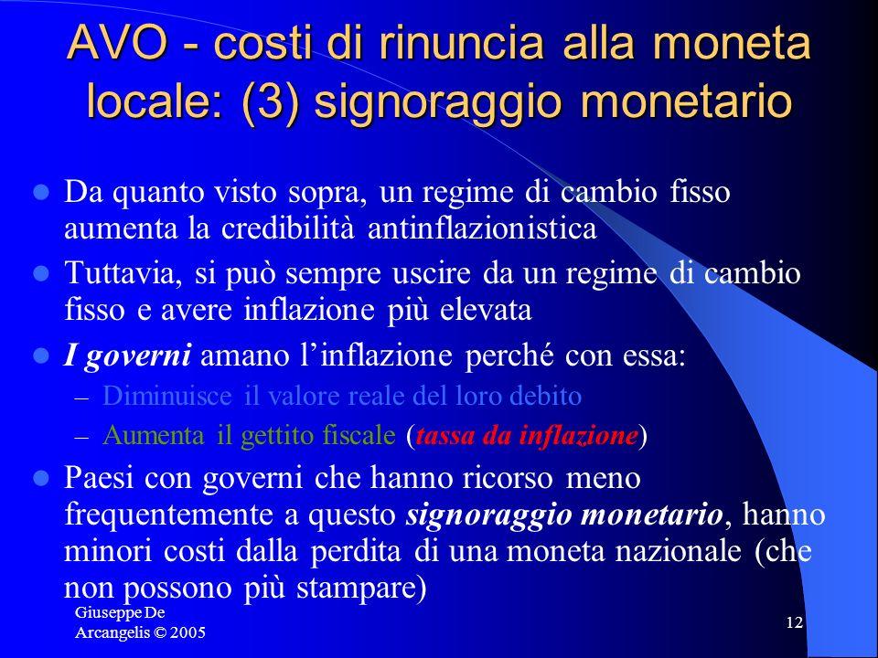 Giuseppe De Arcangelis © 2005 12 AVO - costi di rinuncia alla moneta locale: (3) signoraggio monetario Da quanto visto sopra, un regime di cambio fiss