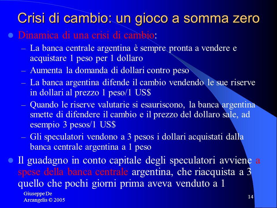 Giuseppe De Arcangelis © 2005 14 Crisi di cambio: un gioco a somma zero Dinamica di una crisi di cambio: – La banca centrale argentina è sempre pronta