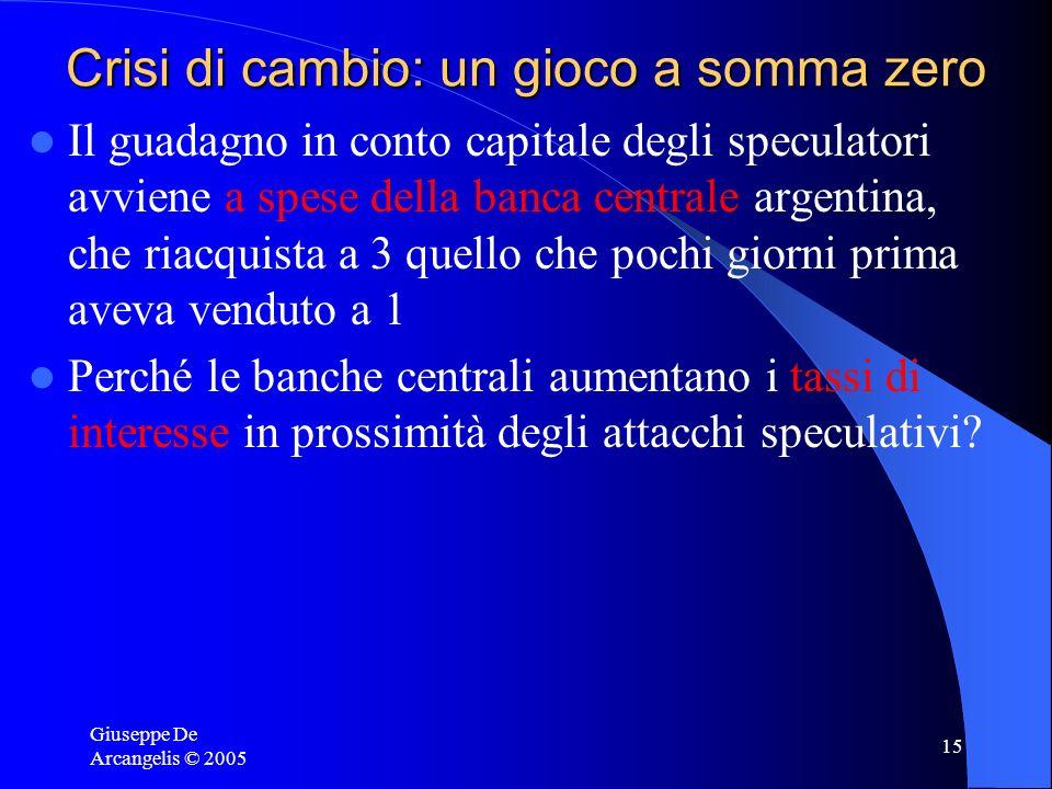 Giuseppe De Arcangelis © 2005 15 Crisi di cambio: un gioco a somma zero Il guadagno in conto capitale degli speculatori avviene a spese della banca ce